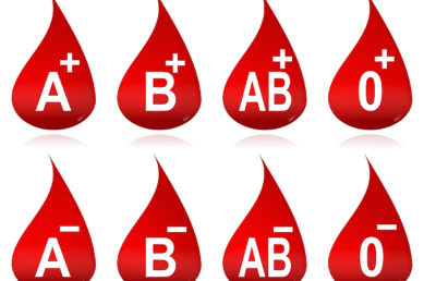 Smoothie Haven Lifestyle Meal Prep Service Blood Type JulieDaniluk com pictures of different bloodtypes
